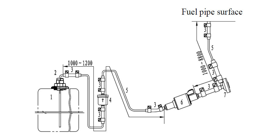parking heater fuel tank connection