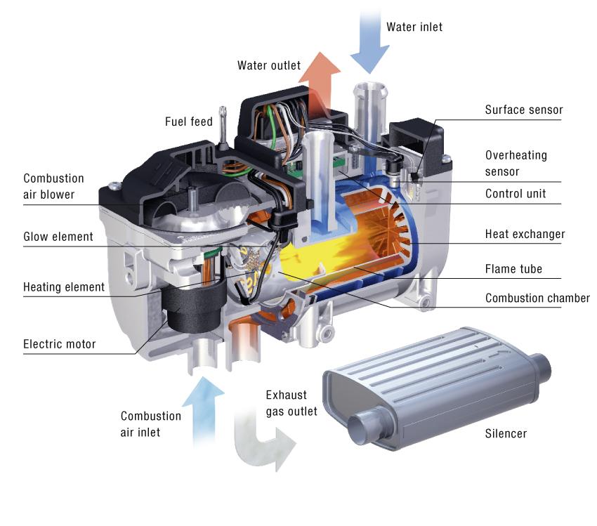 Generator Block Heater  Diesel Generator Coolant Heater