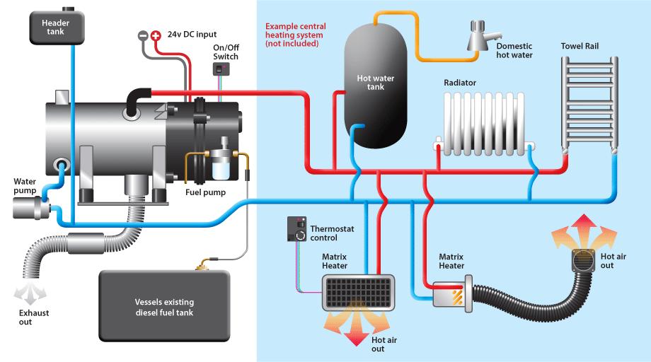 marine heater