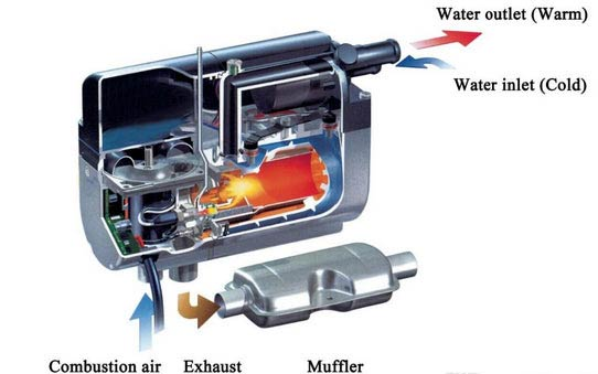 Water Parking Heater