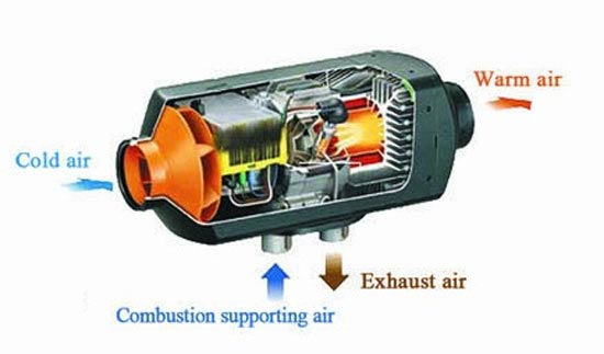 How air flows in parking heater components
