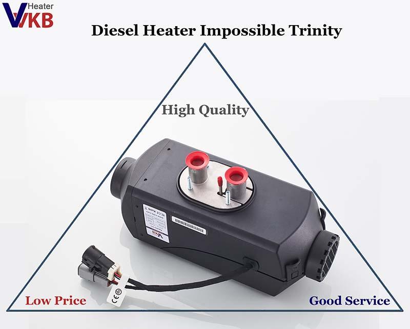 Diesel Heater Impossible Trinity